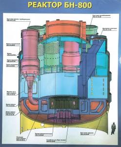Физическият пуск (зареждането с гориво) на БН-800 в Белоярската АЕЦ е планиран за септември 2013 година