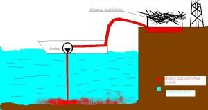 """Япония – АЕЦ """"Фукушима-1"""" – TEPCO циментира морското дъно"""