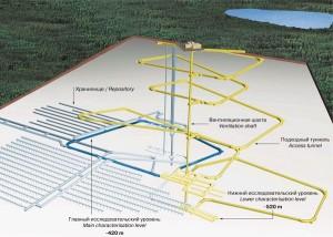 Финландия – новите проекти за строеж на АЕЦ са блокирани – ХОЯГ нямат допълнителен капацитет