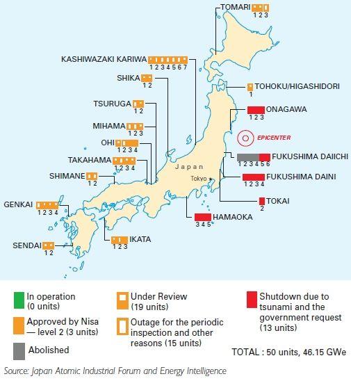 Япония – два блока стартират, още двадесет чакат