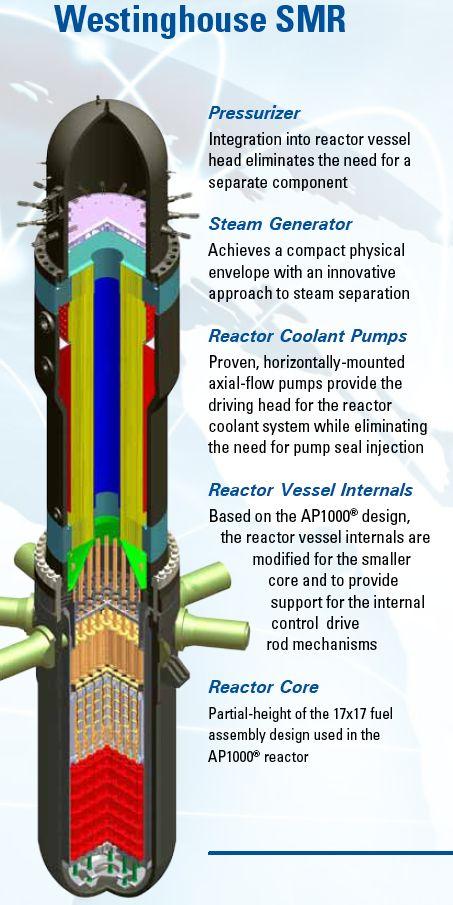 """САЩ – Губернаторът на Мисури подкрепя проекта на """"Westinghouse Electric"""" за модулен реактор"""