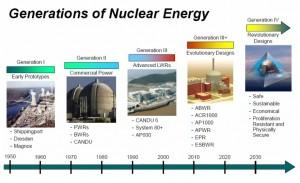 """Какво поколение ядрена електроцентрала е АЕЦ """"Белене""""?"""