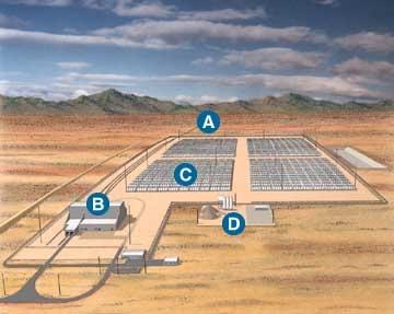 САЩ – пореден неуспешен опит за създаване на централизирано хранилище за ОЯГ