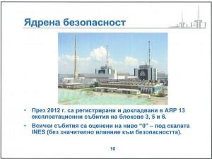 """АЕЦ """"Козлодуй"""" 2012 – Ядрена безопасност и Радиационна защита"""