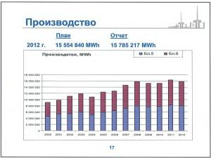 """АЕЦ """"Козлодуй"""" 2012 – производствени и икономически резултати"""