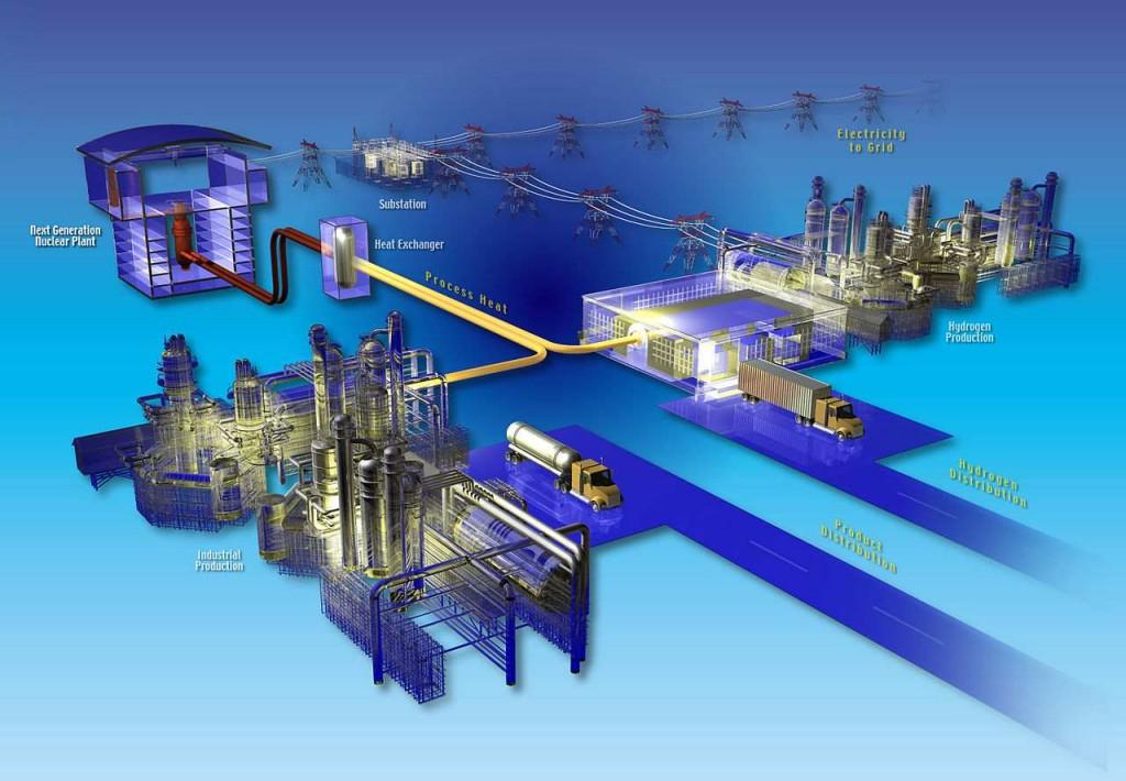 САЩ – до 2021 година се очаква реактор от ново поколение