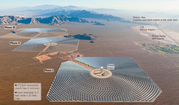 САЩ – Изпитания на най-голямата в света слънчева термична електроцентрала
