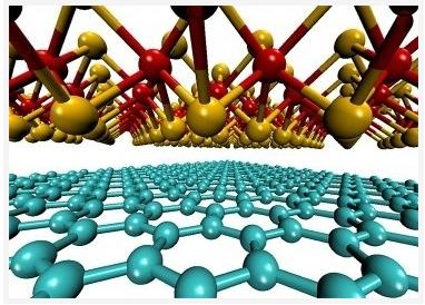 Свърхтънките слънчеви елементи от графен ще станат в пъти по-ефективни