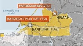 Русия – проблеми с реализацията на проекта за Балтийска АЕЦ
