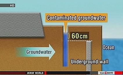"""Подземната стена на АЕЦ """"Фукушима-1"""" не може да спре просмукването на подпочвените води в океана"""