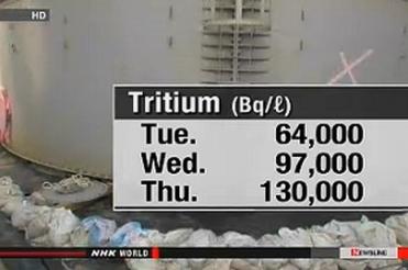 """Рязко увеличаване на трития в подпочвените води на АЕЦ """"Фукушима-1"""""""