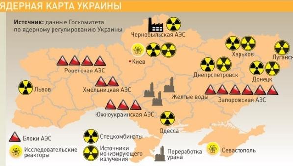 Украйна – ядрените отпадъци от съветско време ще останат в страната още няколко години