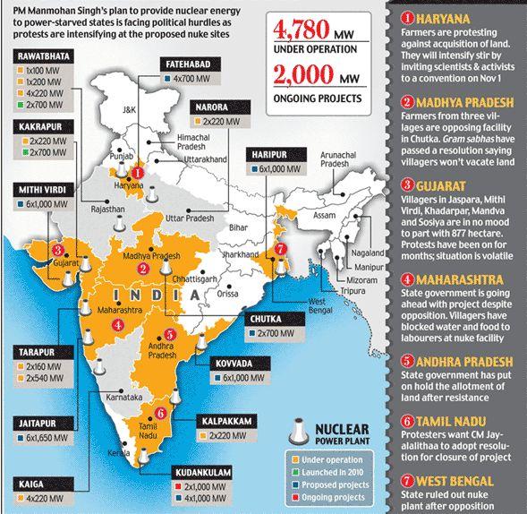 """Индия – щатът Тамил Наду ще разполага със специална квота от енергията на първи блок на АЕЦ """"Куданкулам"""""""