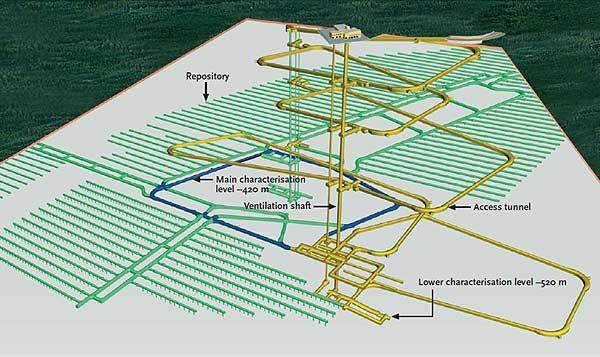 Швеция и Финландия продължават програмите за създаване на геологични хранилища за ОЯГ