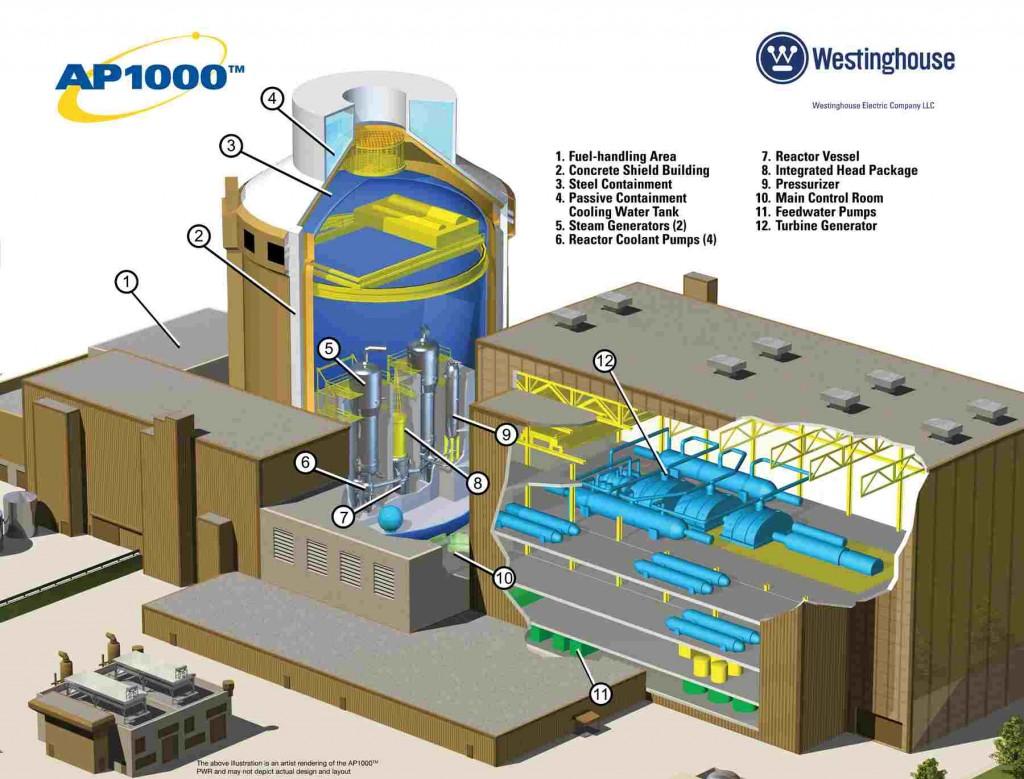 АЯР няма да лицензира типов проект на АР-1000® за 7-ми блок, а съобразен с площадката