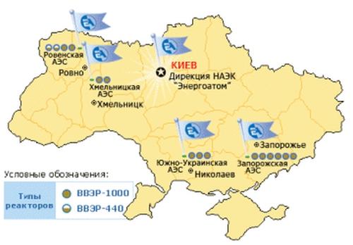 """Украинският """"Энергоатом"""" увеличи загубите си с 31%"""