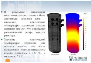 ВВЭР-1000 – Възстановително отгряване на корпусите на реакторите