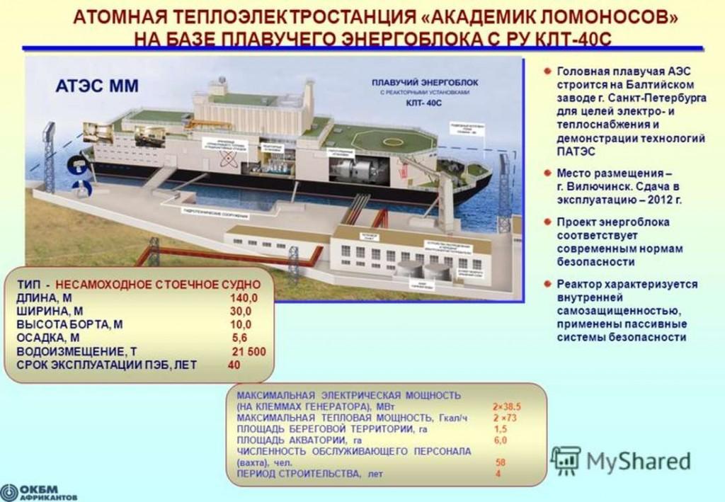 """""""Росатом"""" преговаря с Китай за съвместно производство на плаващи атомни електроцентрали"""
