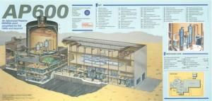 САЩ – NRC отказа на Westinghouse продължаване на действието на сертификата за AP-600