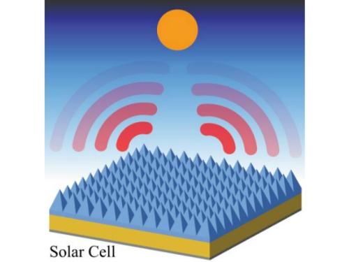 Самоохлаждащите се слънчеви батерии ще работят по-дълго време