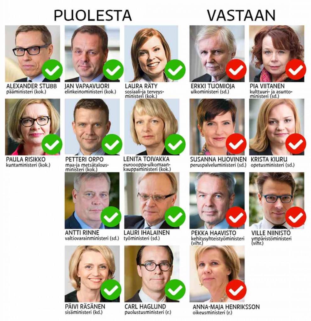 """Правителството на Финландия одобри проекта за строителството на АЕЦ """"Ханхикиви"""", реализираща се съвместно с Росатом"""