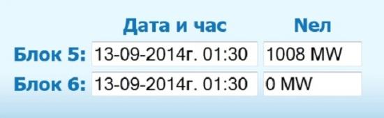 "АЕЦ ""КОЗЛОДУЙ"" – ПЛАНОВ ГОДИШЕН РЕМОНТ НА 6 БЛОК"