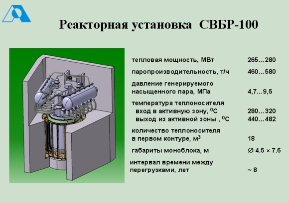 Китайската CNNC може да стане съинвеститор в изграждането на малък руски реактор на бързи неутрони