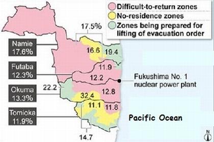 Фукушима – Само 20% от евакуираните след ядрената катастрофа искат да се върнат по домовете си