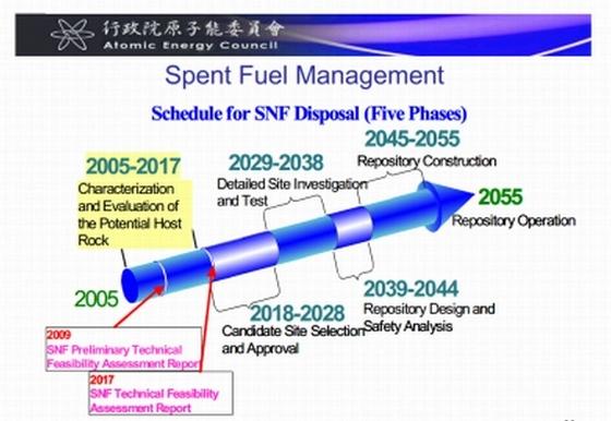 Япония се ориентира към стратегията за междинни централизирани хранилища за ОЯГ