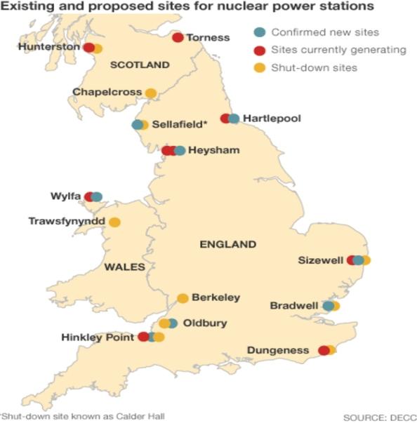 Великобритания – ядрените генерации произвеждат 19% от електроенергията