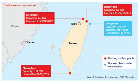 """Един от енергоблоковете на АЕЦ """"Мааншан"""" в Тайван беше спрян поради пожар"""