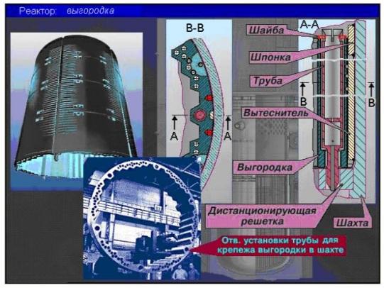 """Изследване състоянието на корпуса на реакторите на АЕЦ """"Козлодуй"""" във връзка с ПСЕ"""