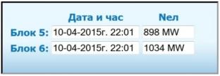 """Спряха пети блок на АЕЦ """"Козлодуй"""" – официално съобщение на сайта на централата все още няма"""