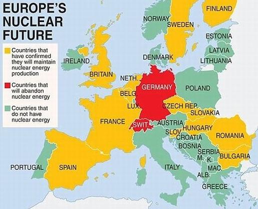 Перспективи за развитие на ядрените генерации в Европа