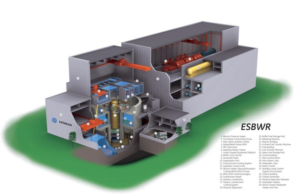 САЩ – NRC ще издаде лицензия на енергоблок Fermi-3 с реактор ESBWR
