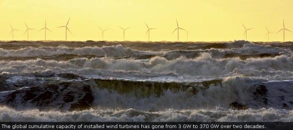 Енергията на вятъра осигурява 8% от електроенергията в Европа
