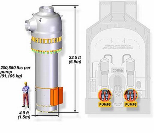 Westinghouse – AP-1000 – Поредните проблеми с ГЦП
