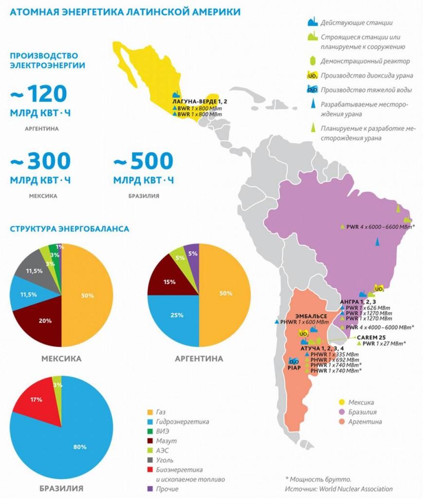 Представен е обновеният отчет за целесъобразността на изграждането на АЕЦ в Чили