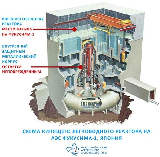 """На втори блок на АЕЦ """"Фукушима-1"""" се извършва подготовка за обследване на контейнмънта"""