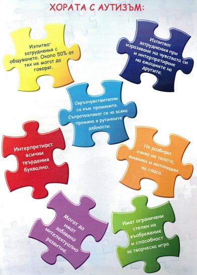 Станете приятели на децата с проблеми от аутистичния спектър – първа част