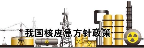 Китай неизменно подкрепя международното сътрудничество и обмен в областта на бързото реагиране при извънредни произшествия в ядрената енергетика