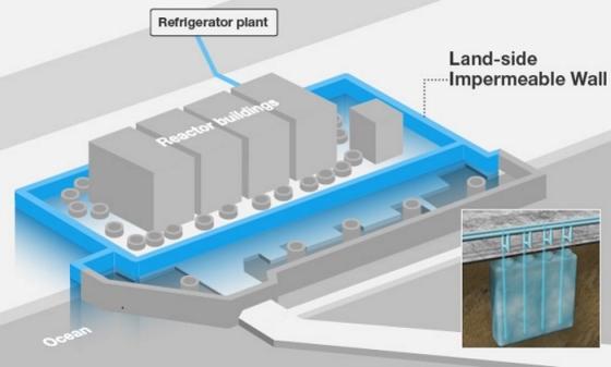 """АЕЦ """"Фукушима-1"""" е готова за започване експлоатацията на предпазната бариера от замразена земя"""