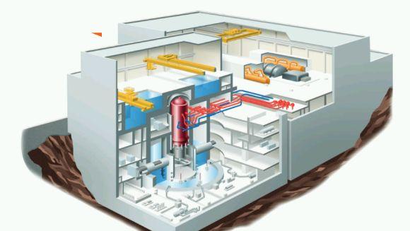 GE/Hitachi разработва ABWR с намалена и средна мощност