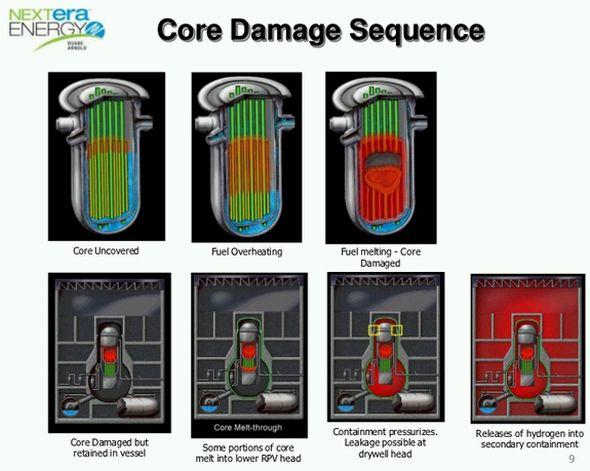 """TEPCO признава, че е забавила съобщението за разтопяване на активната зона (ядрото) на реакторите след инцидента на АЕЦ """"Фукушима-1"""""""