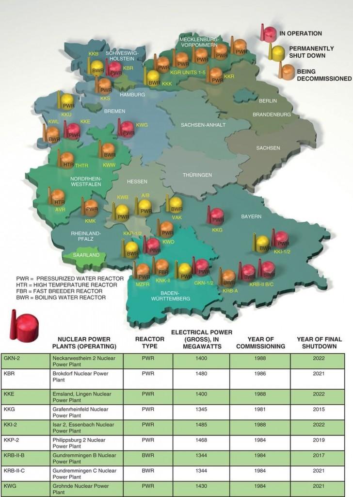 Германия – Енергетиката в контекста на отказа от АЕЦ