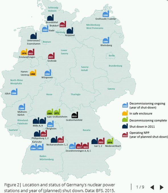 Закриване на немските АЕЦ – демонтаж или консервиране?