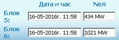 """Завърши плановият годишен ремонт на пети енергоблок на АЕЦ """"Козлодуй"""" – обновена"""