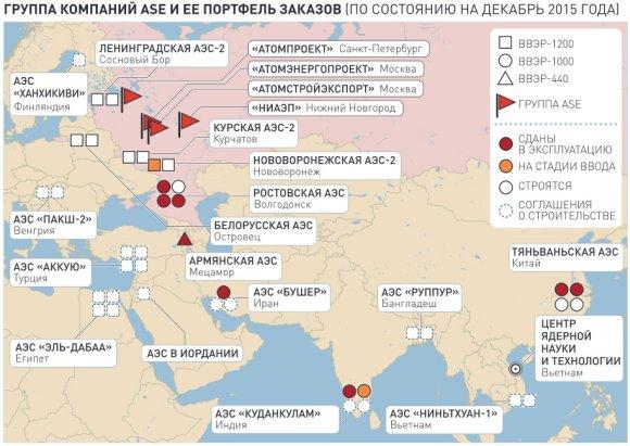 Приходите на ASE за 2015 година са се увеличили с 16% достигайки 167 милиарда рубли, като до 2018-та се очаква да достигнат до 247 милиарда