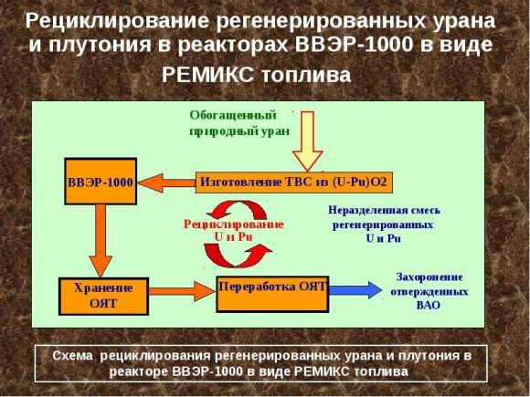 Иновационно ядрено гориво беше заредено в реактора на трети блок на Балаковската АЕЦ