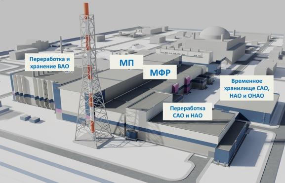 """През 2016 година """"Росатом"""" ще създаде технология за производство на ново ядрено гориво"""